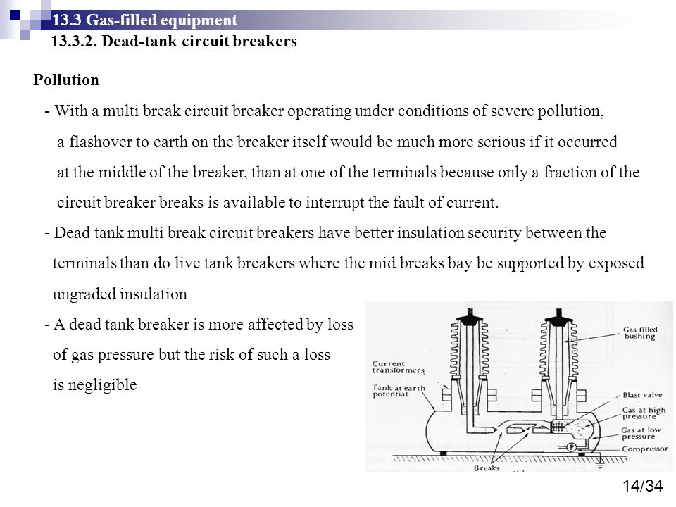 13.3 Gas-filled equipment 13.3.2. Dead-tank circuit breakers. Pollution.