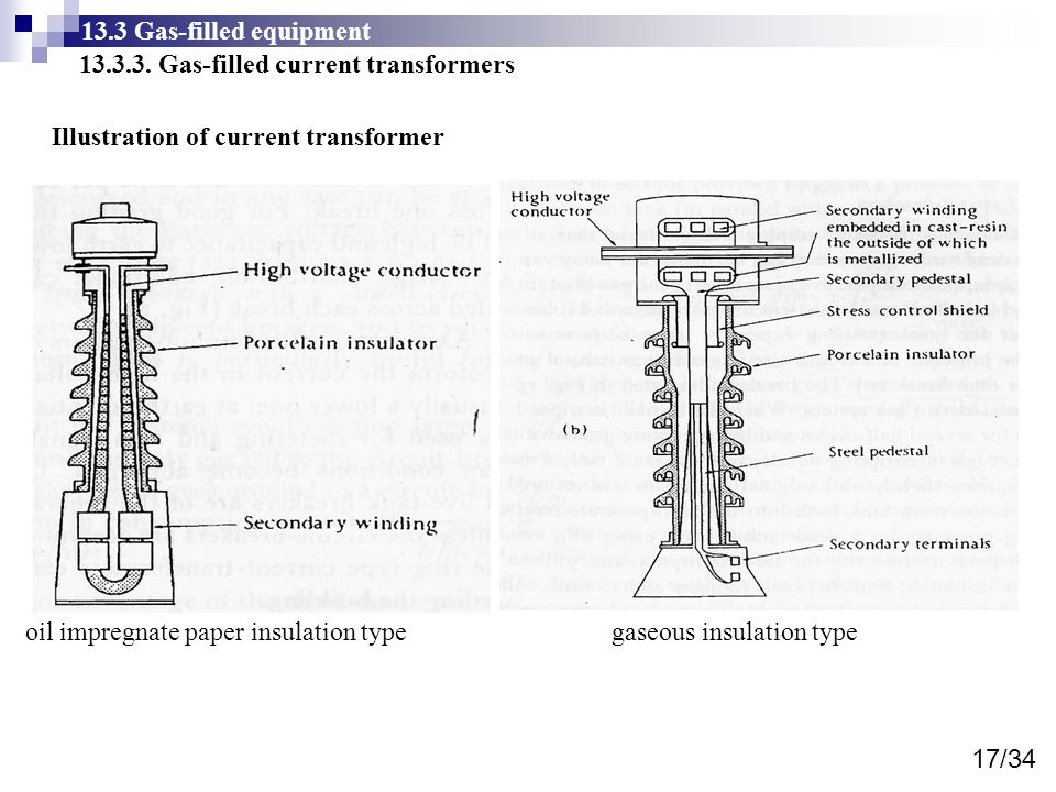 13.3 Gas-filled equipment 13.3.3. Gas-filled current transformers. Illustration of current transformer.