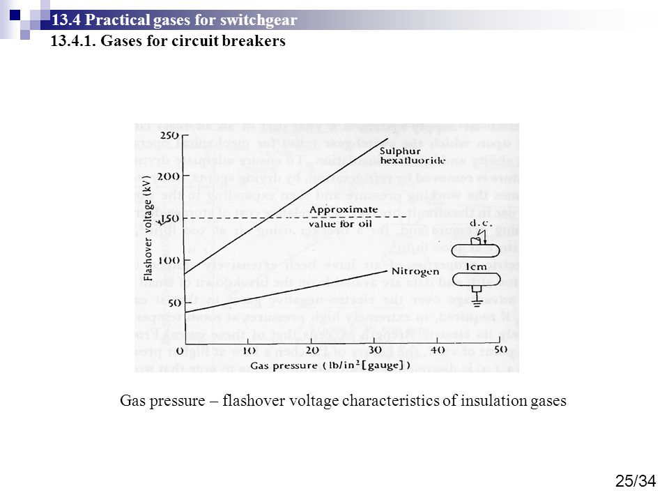 13.4 Practical gases for switchgear