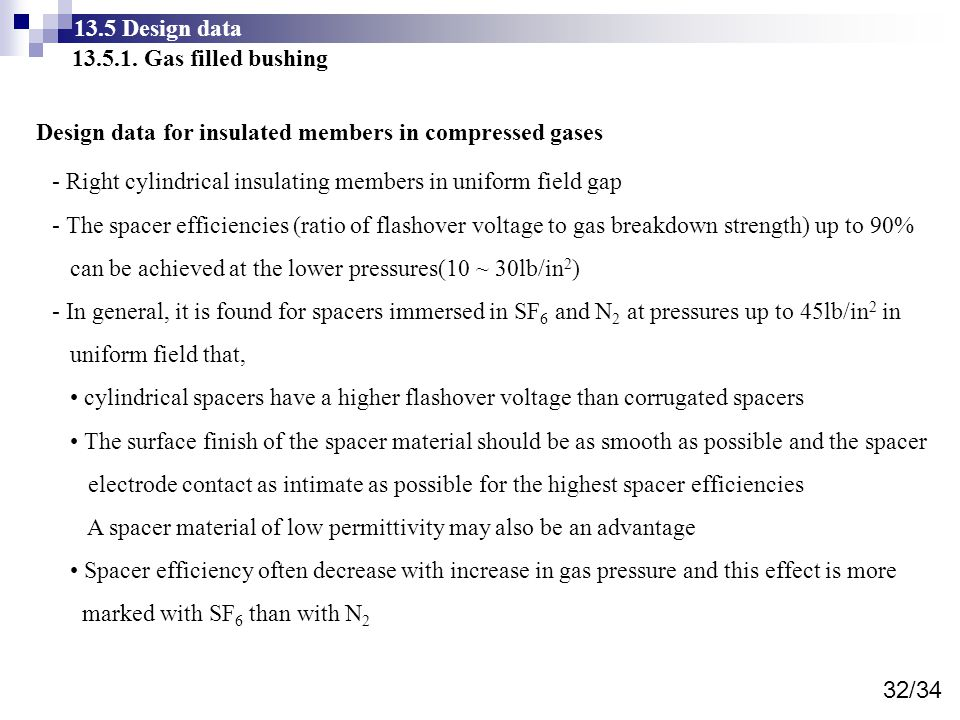 13.5 Design data 13.5.1. Gas filled bushing. Design data for insulated members in compressed gases.