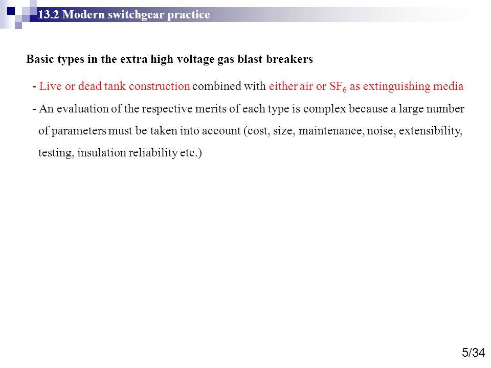 13.2 Modern switchgear practice
