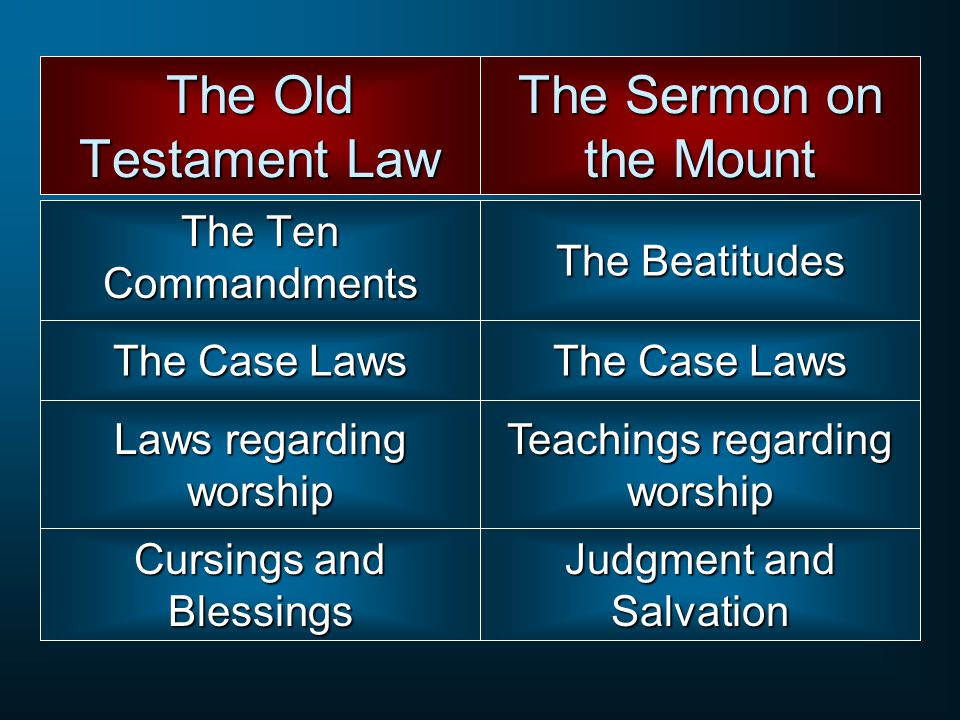 The Old Testament Law The Sermon on the Mount The Ten Commandments