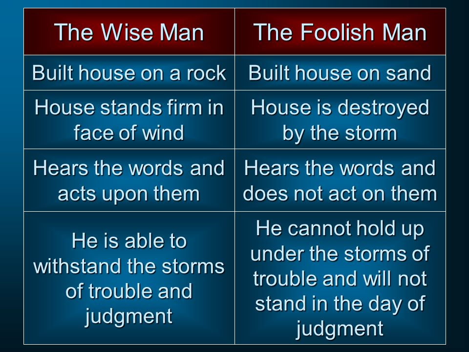The Wise Man The Foolish Man Built house on a rock Built house on sand