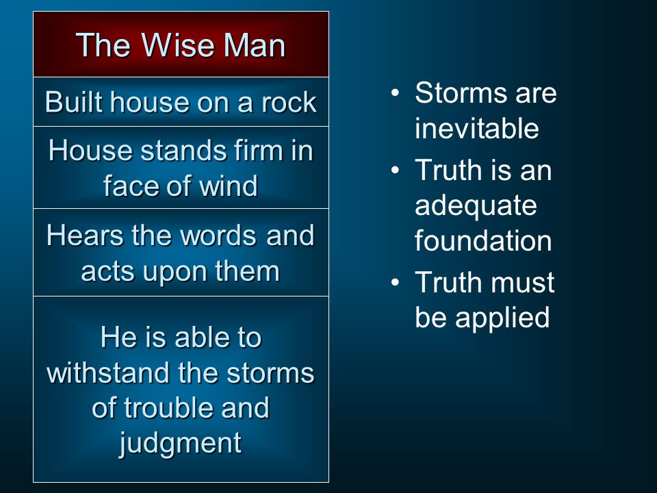 The Wise Man Storms are inevitable Built house on a rock