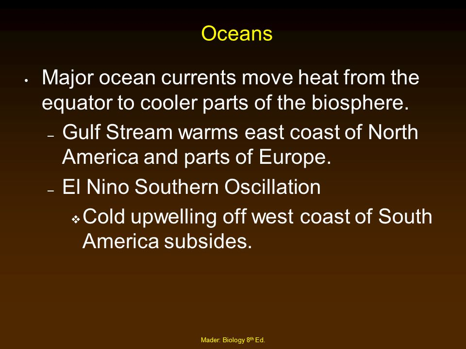 Gulf Stream warms east coast of North America and parts of Europe.
