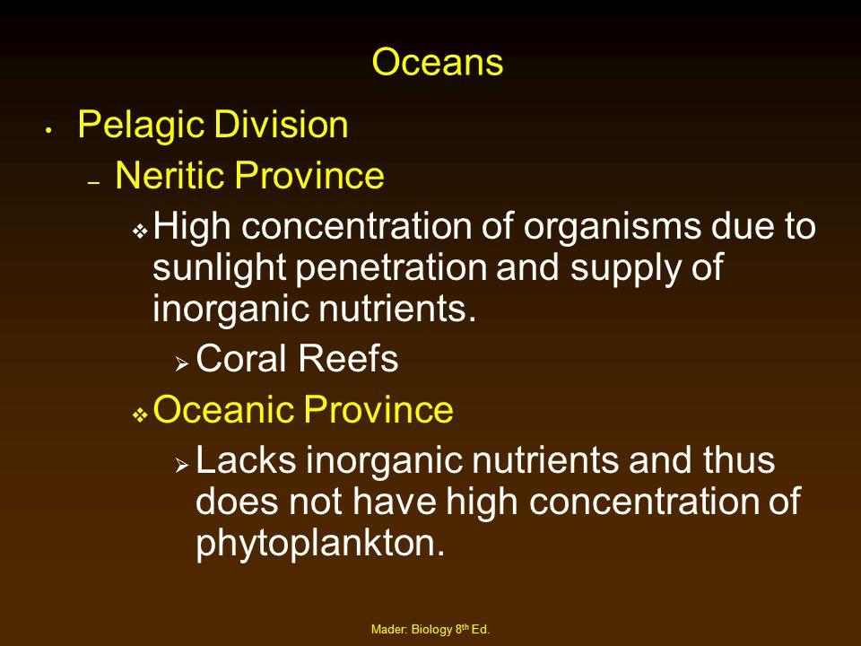 Oceans Pelagic Division Neritic Province
