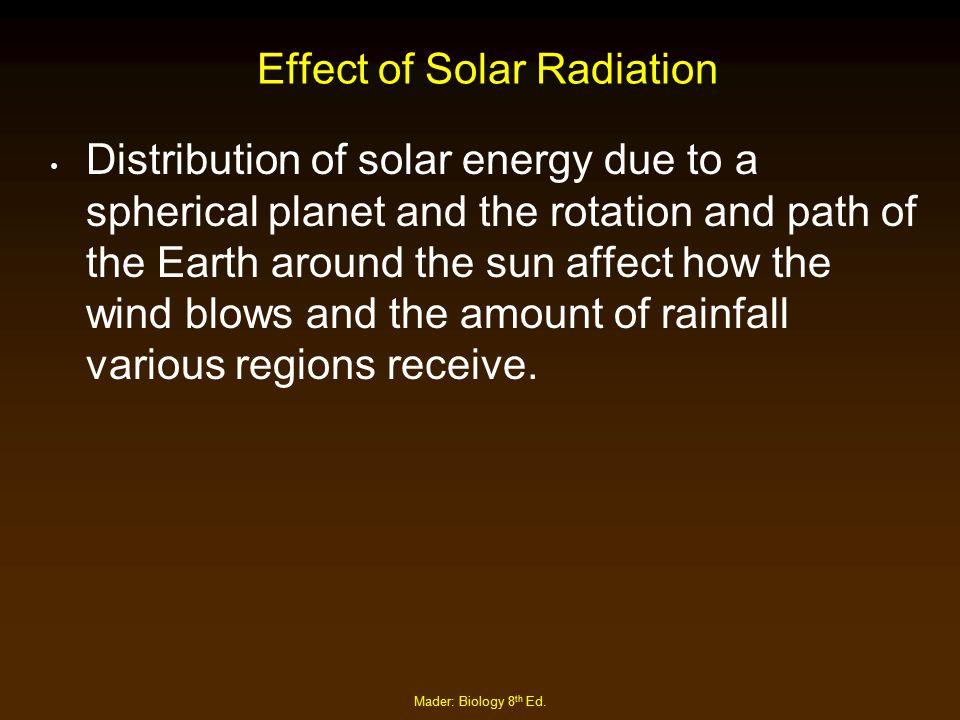 Effect of Solar Radiation
