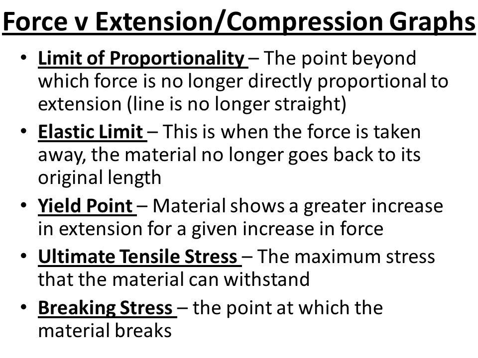 Force v Extension/Compression Graphs