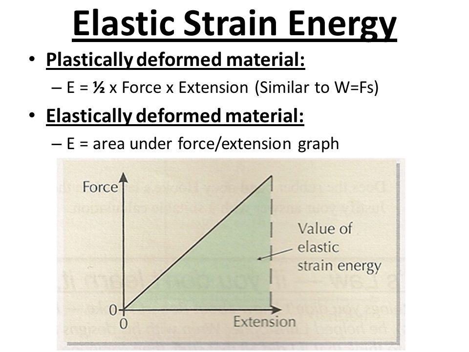 Elastic Strain Energy Plastically deformed material: