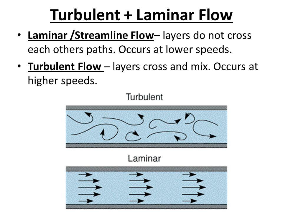 Turbulent + Laminar Flow
