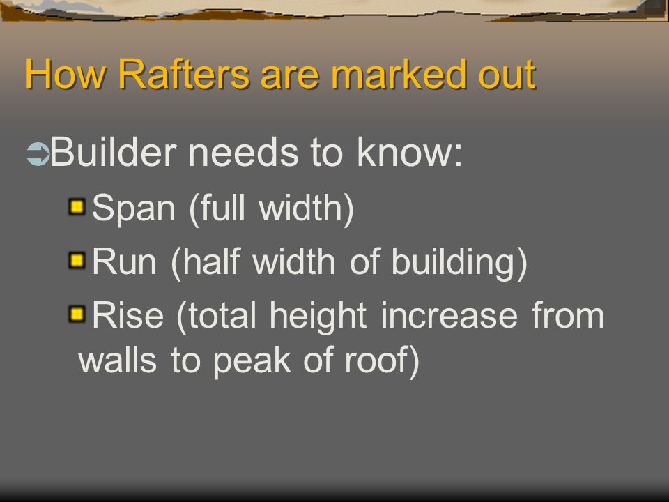 How Rafters are marked out