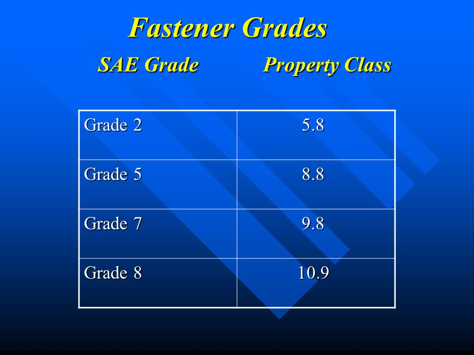Fastener Grades SAE Grade Property Class