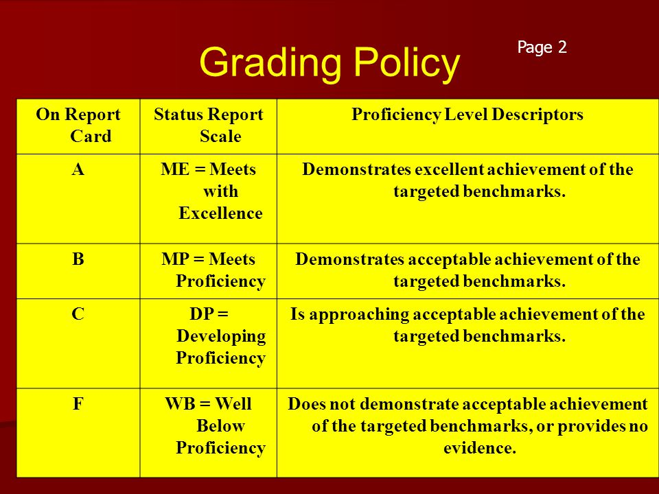 Grading Policy On Report Card Status Report Scale