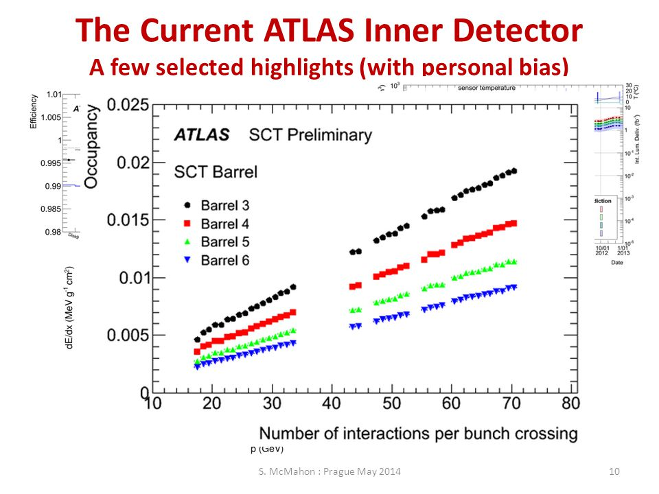 The Current ATLAS Inner Detector A few selected highlights (with personal bias)