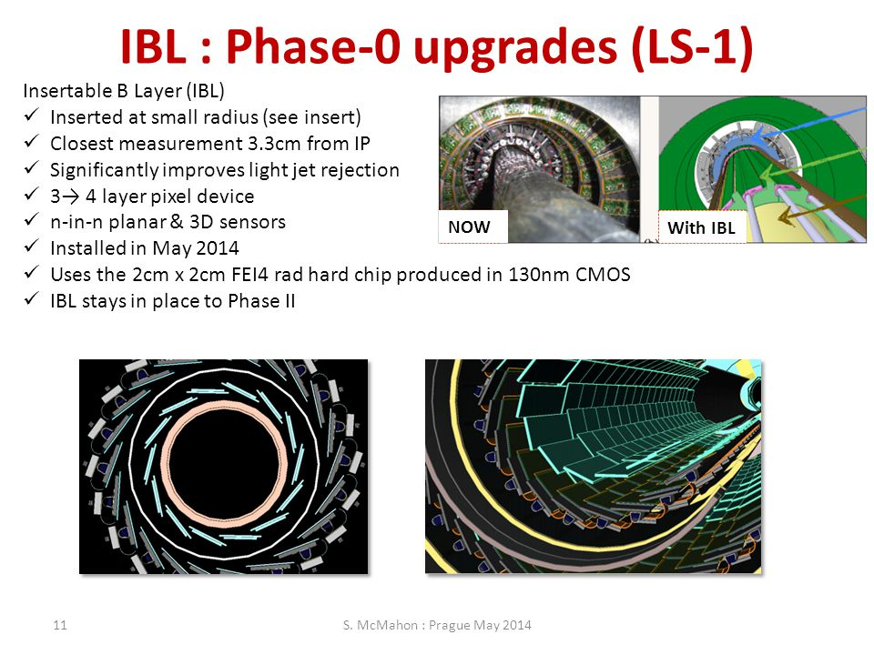 IBL : Phase-0 upgrades (LS-1)