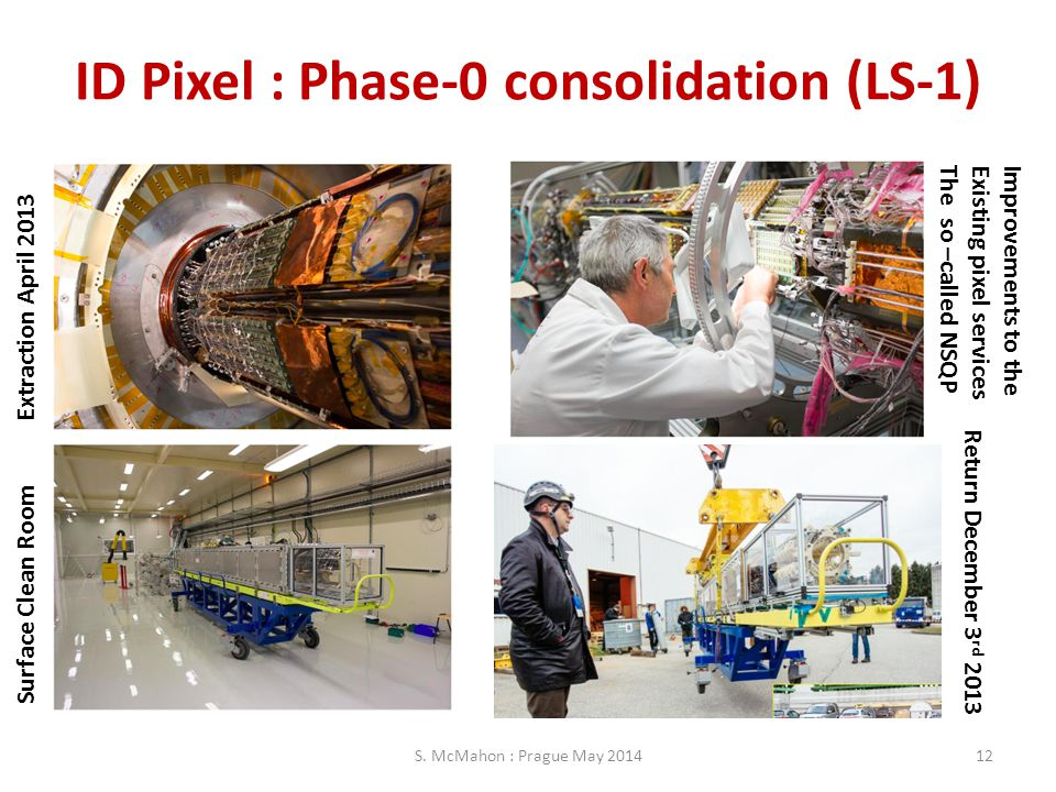 ID Pixel : Phase-0 consolidation (LS-1)