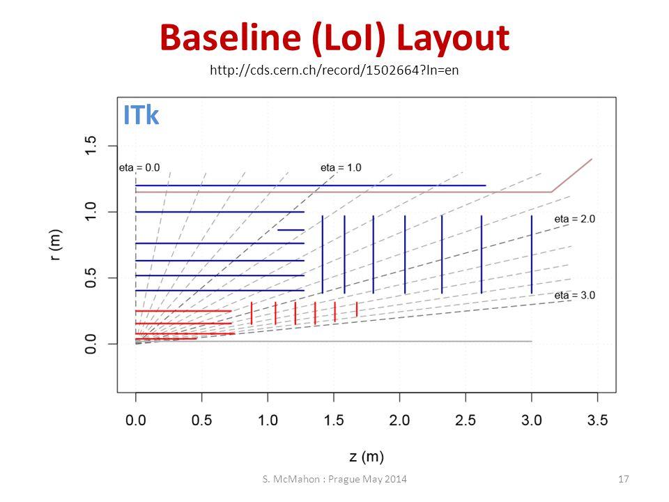 Baseline (LoI) Layout http://cds.cern.ch/record/1502664 ln=en