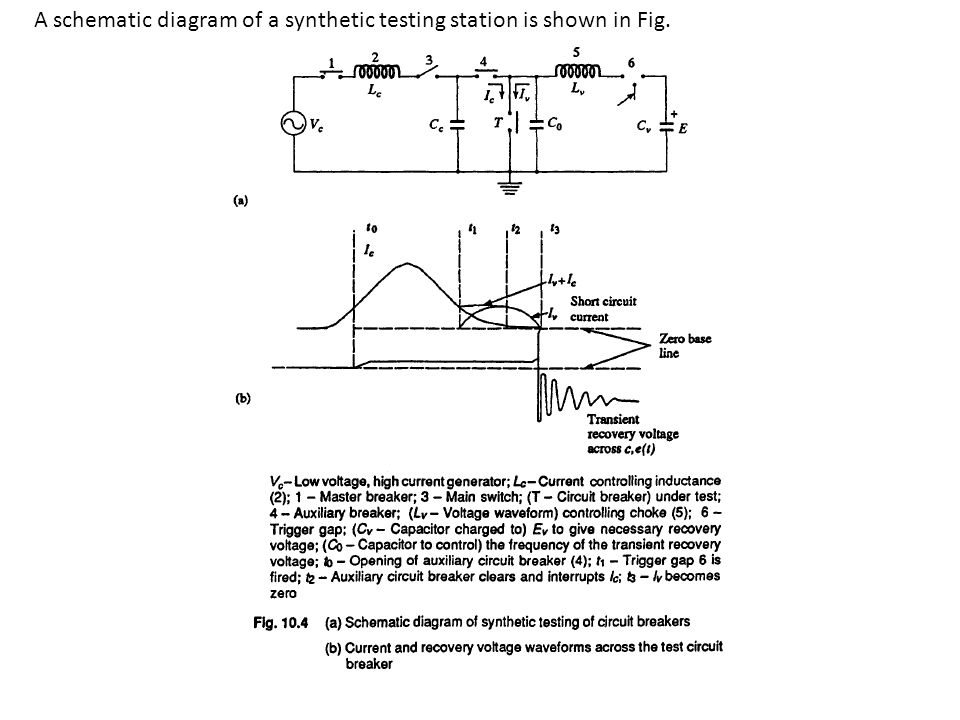 A schematic diagram of a synthetic testing station is shown in Fig.