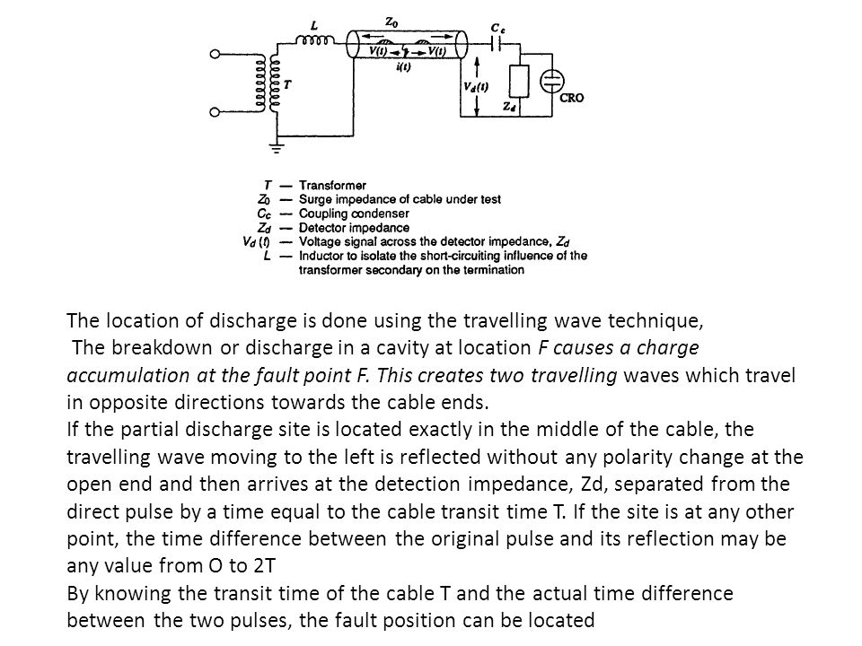 The location of discharge is done using the travelling wave technique,