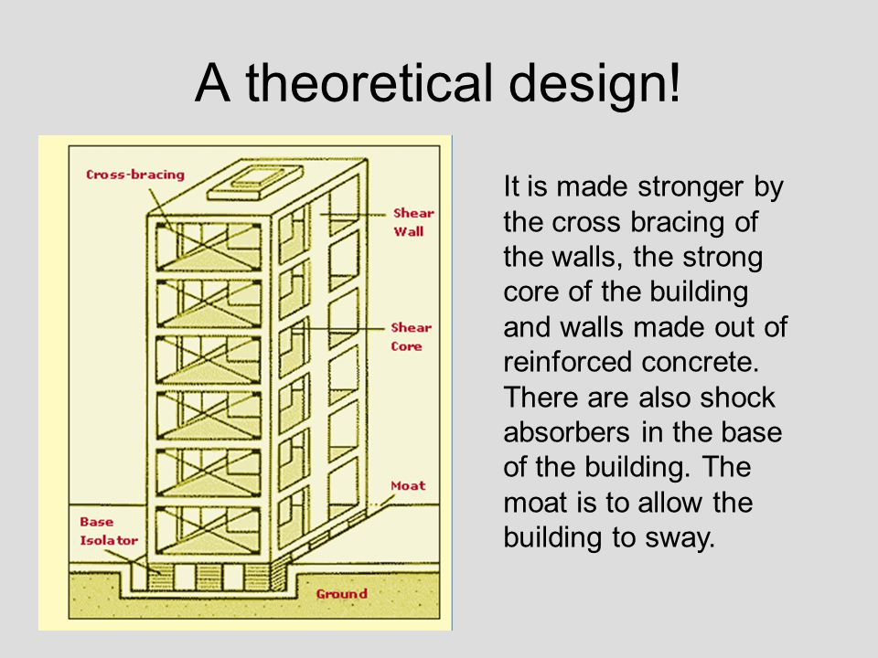 A theoretical design!