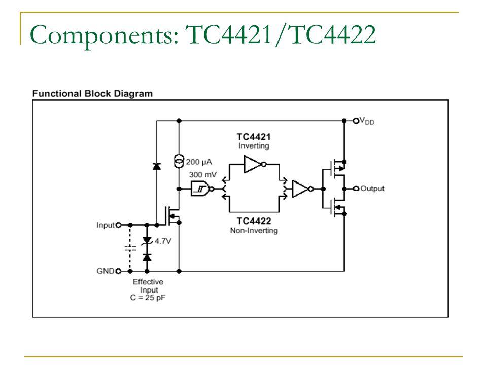 Components: TC4421/TC4422