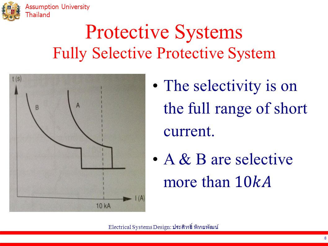 Protective Systems Fully Selective Protective System