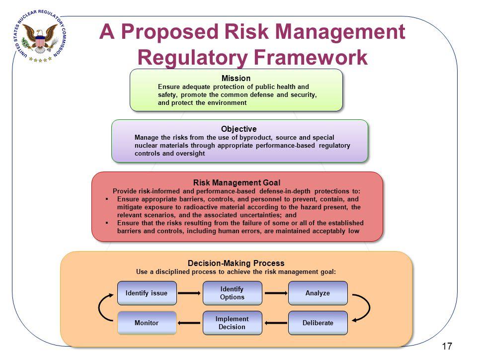 A Proposed Risk Management Regulatory Framework