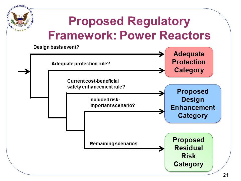 Proposed Regulatory Framework: Power Reactors
