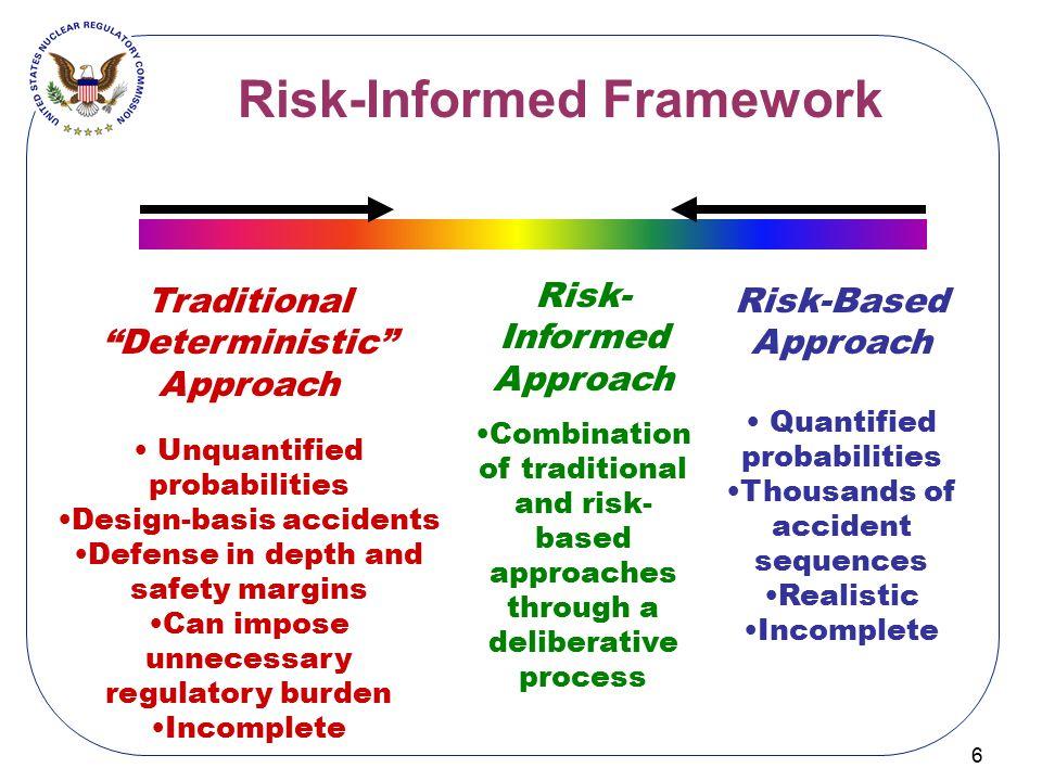 Risk-Informed Framework