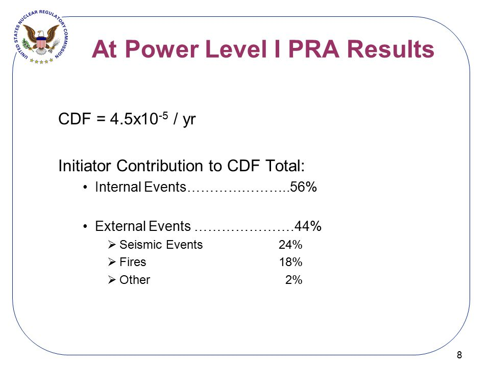 At Power Level I PRA Results