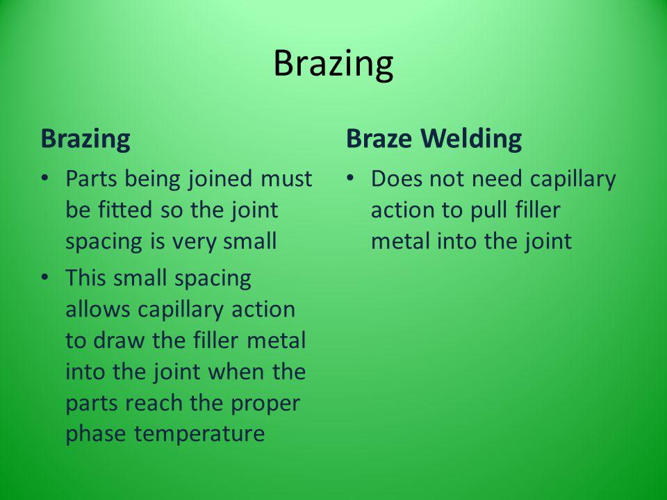 Brazing Brazing Braze Welding