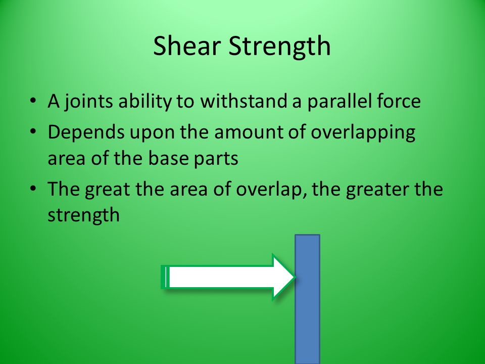 Shear Strength A joints ability to withstand a parallel force