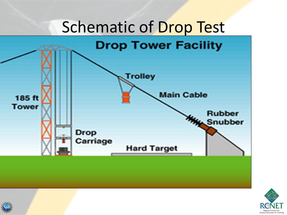 Schematic of Drop Test