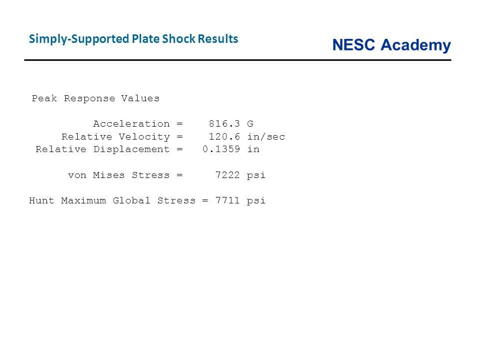 Simply-Supported Plate Shock Results