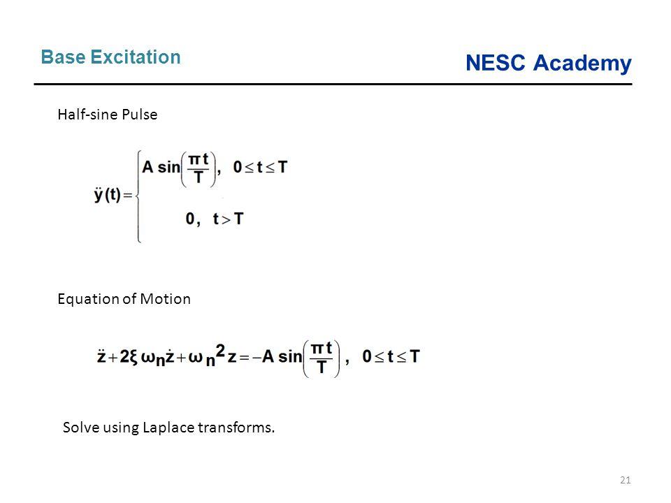 Base Excitation Half-sine Pulse Equation of Motion