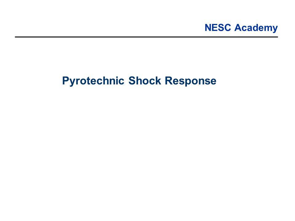 Pyrotechnic Shock Response