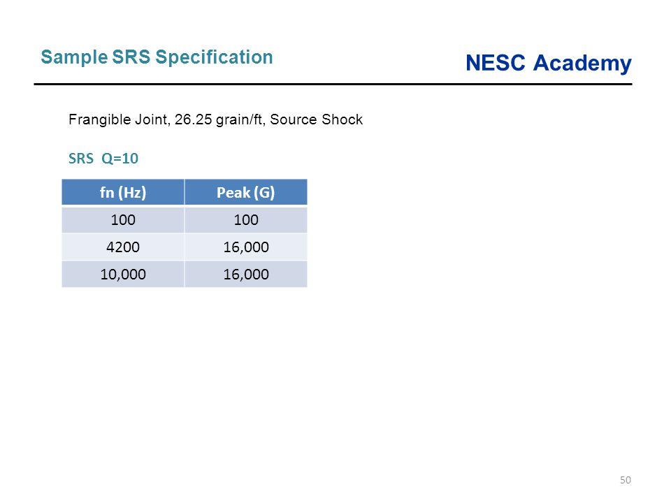 Sample SRS Specification