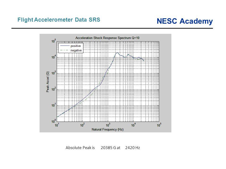 Flight Accelerometer Data SRS