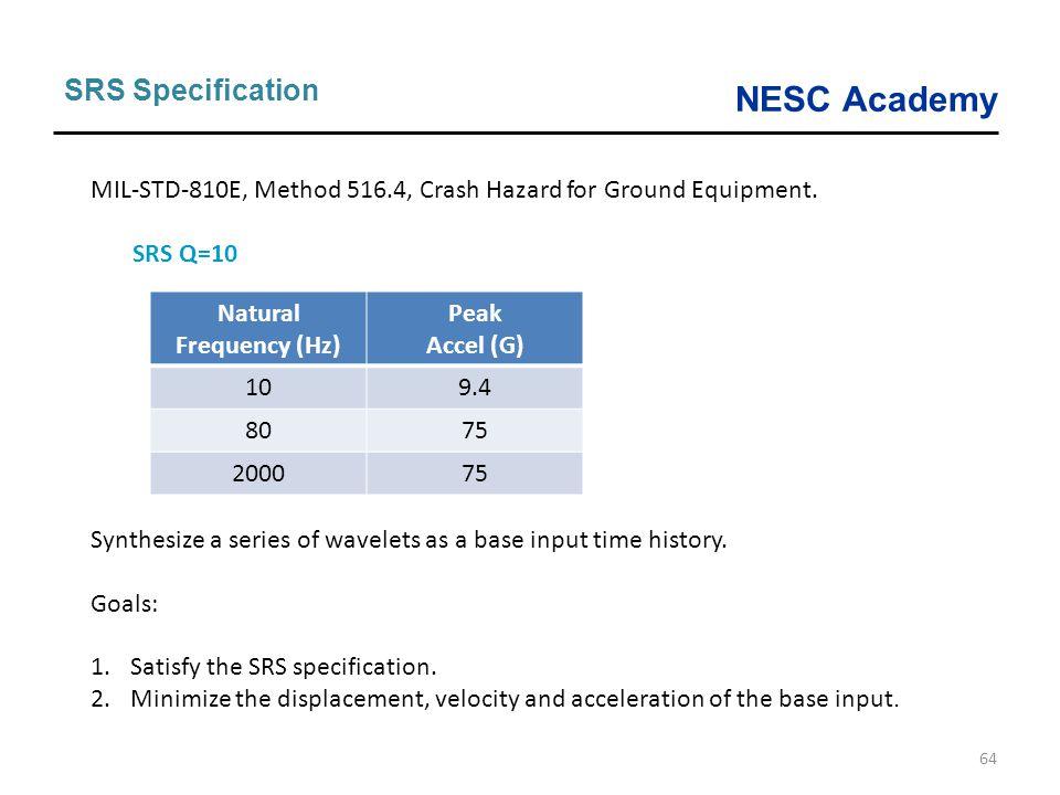 SRS Specification MIL-STD-810E, Method 516.4, Crash Hazard for Ground Equipment. SRS Q=10.