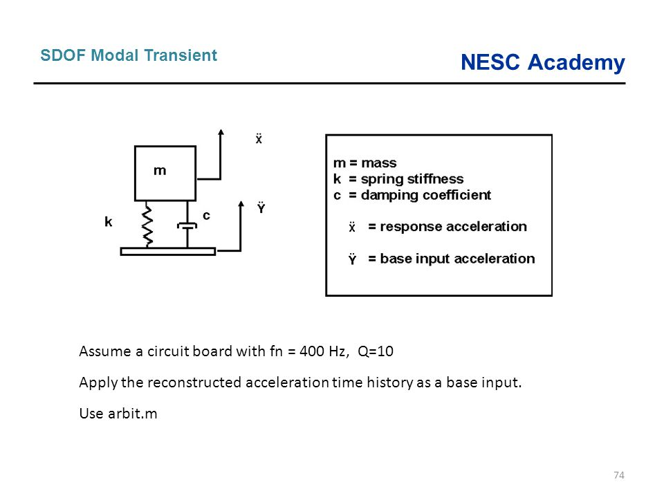 Assume a circuit board with fn = 400 Hz, Q=10