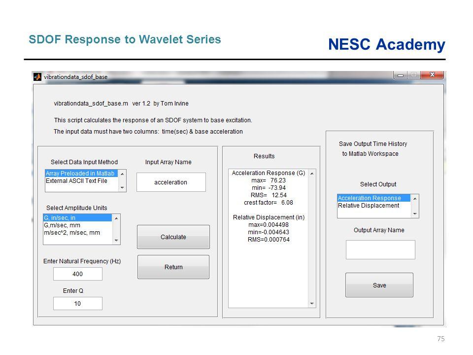 SDOF Response to Wavelet Series