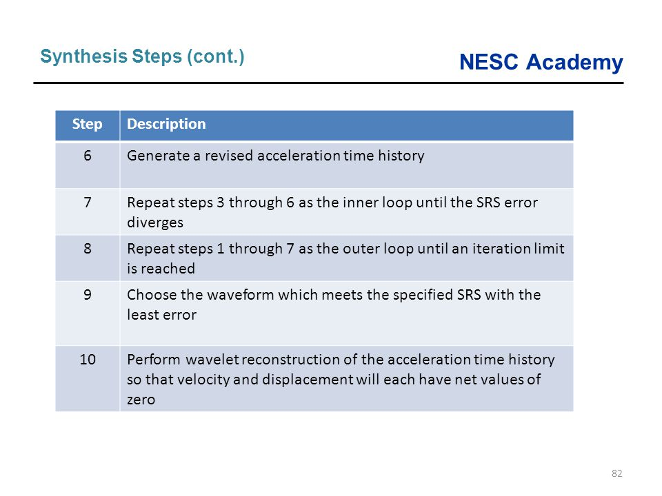 Synthesis Steps (cont.)