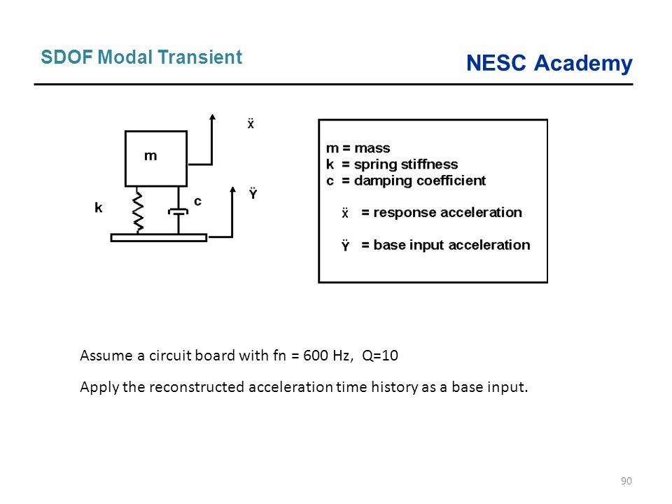 SDOF Modal Transient Assume a circuit board with fn = 600 Hz, Q=10