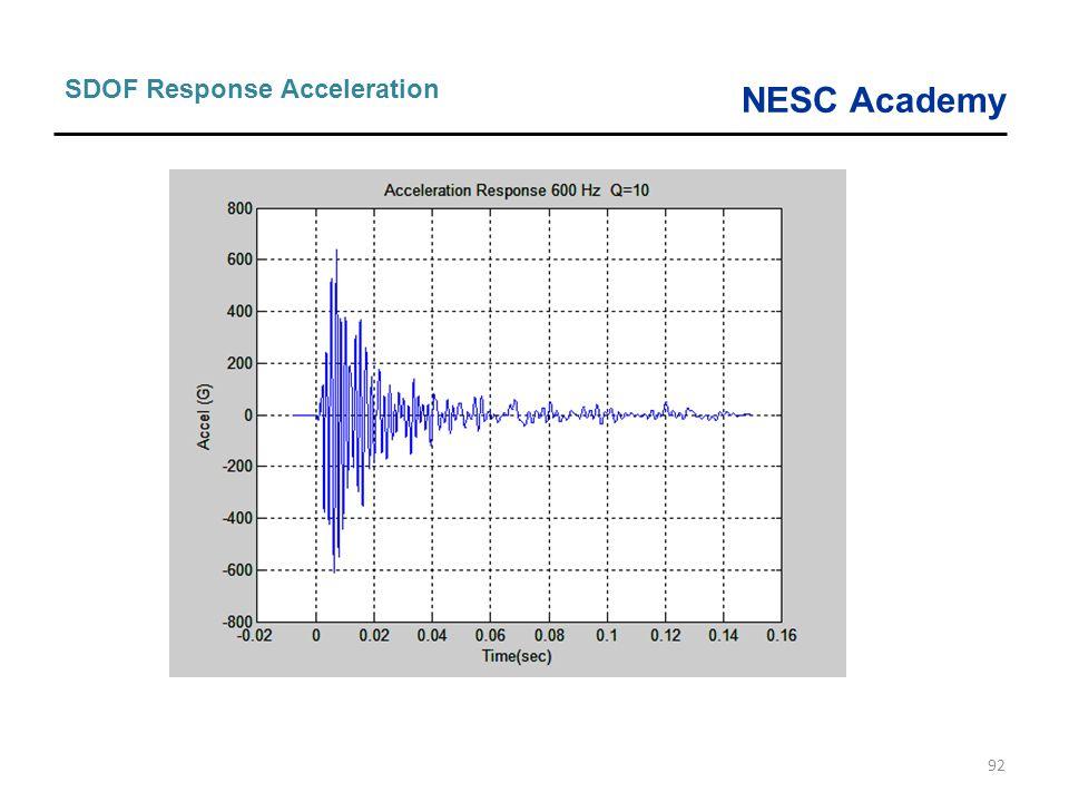 SDOF Response Acceleration