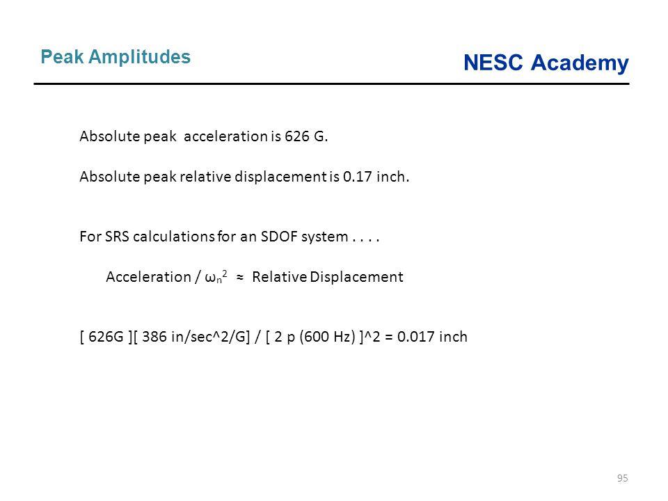 Peak Amplitudes Absolute peak acceleration is 626 G.