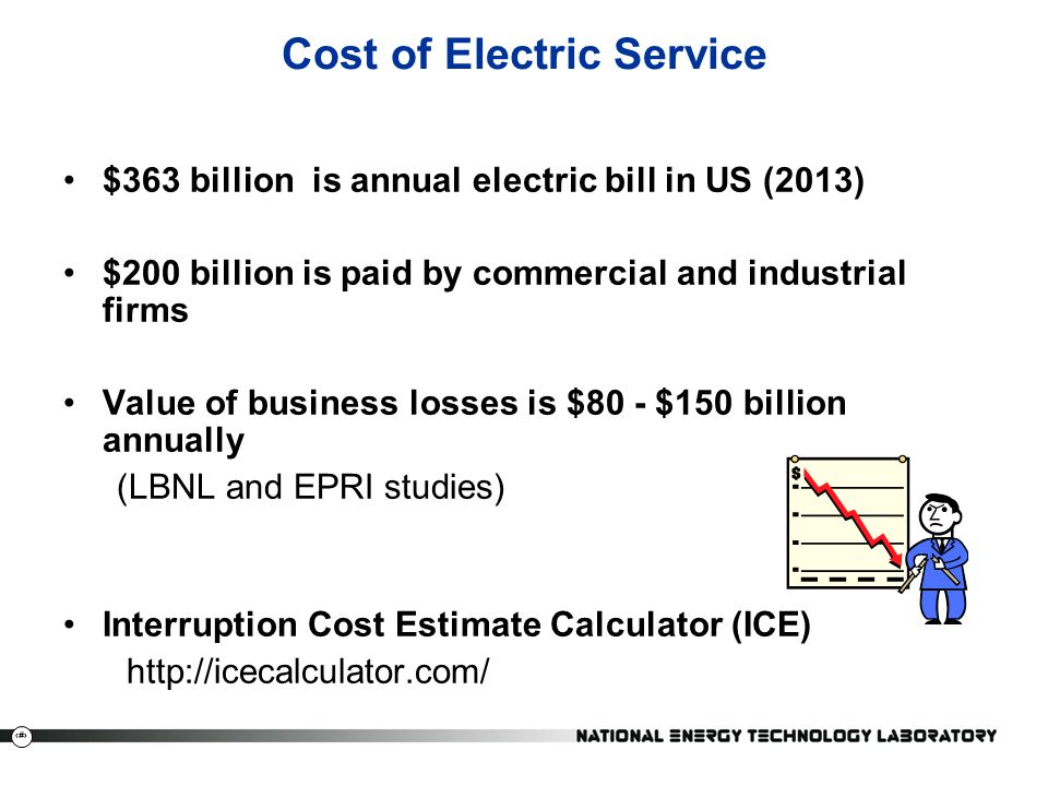 Cost of Electric Service
