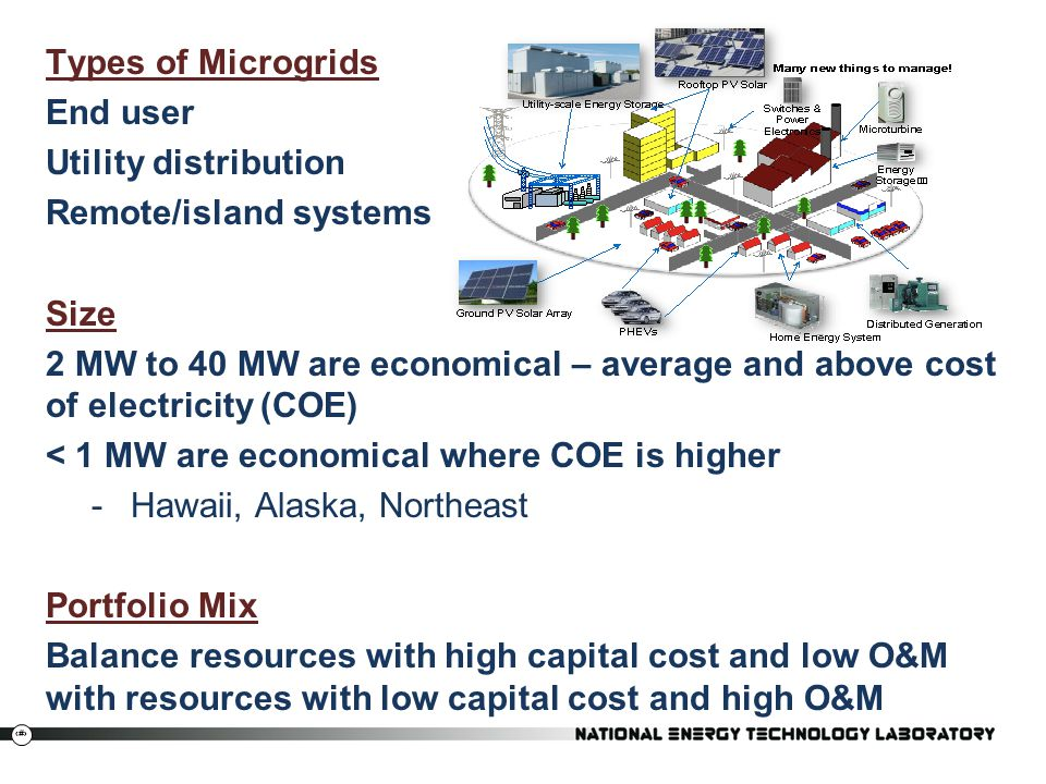 Types of Microgrids End user. Utility distribution. Remote/island systems. Size.