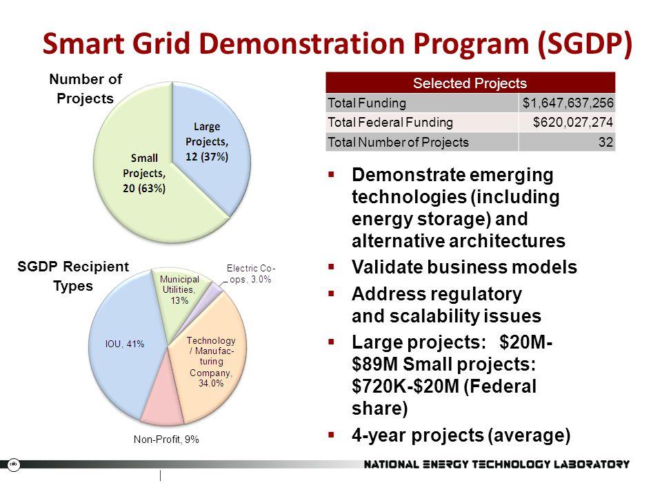 Smart Grid Demonstration Program (SGDP)