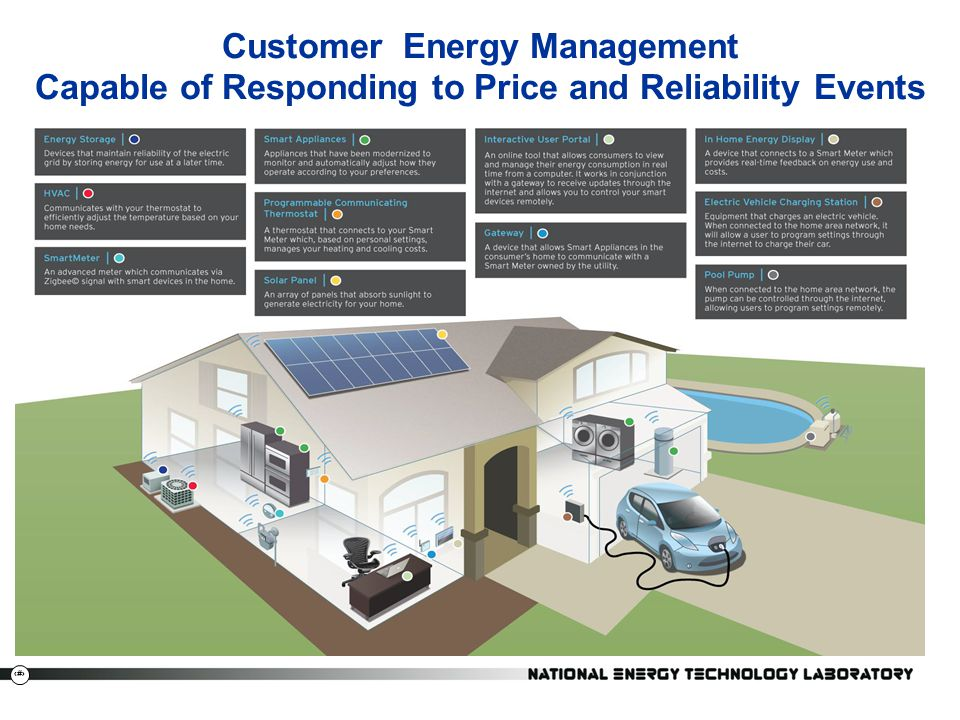 Customer Energy Management Capable of Responding to Price and Reliability Events