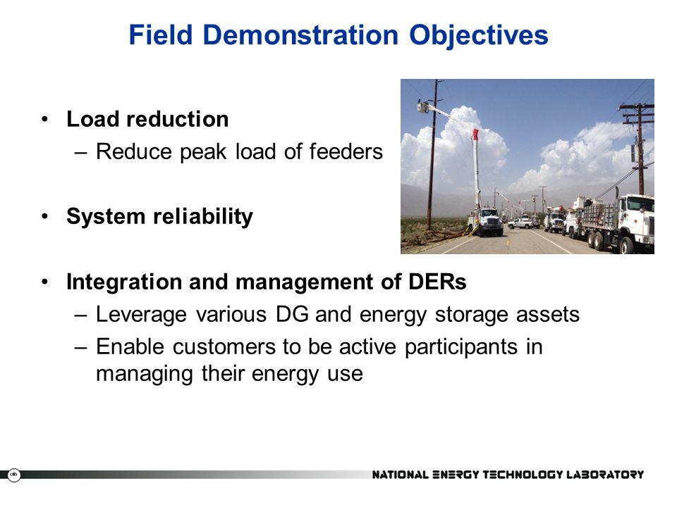 Field Demonstration Objectives